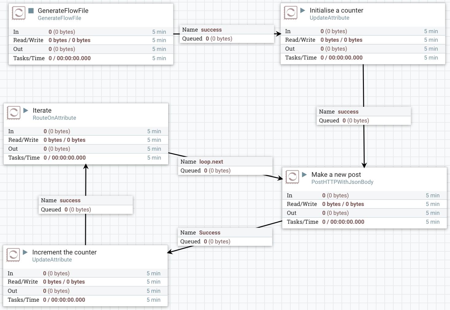 Writing a custom NiFi Processor