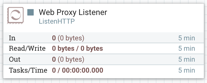 Proxy Log Generator to Load Test NiFi